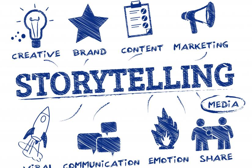 Image showing how storytelling can be used